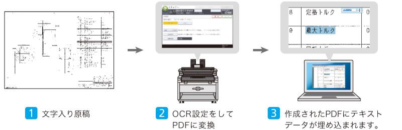 pdf 文字データ 埋め込み