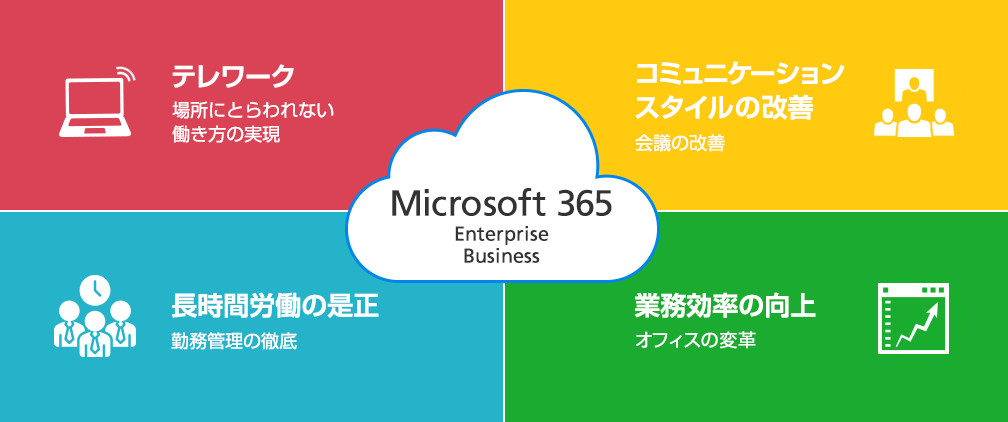 画像:Microsoft 365 Enterprise Business